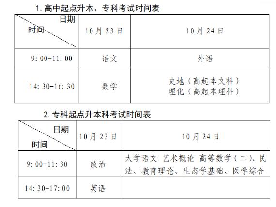 2021年广东深圳成人高考时间及科目