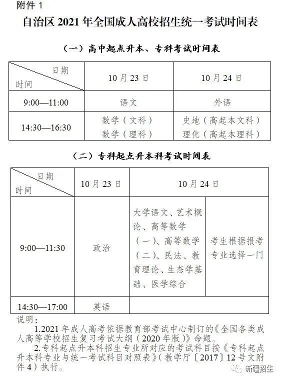 新疆2021年成人高考网上报名9月1日至8日进行