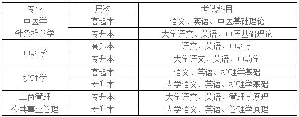 2021年北京中医药大学安徽地区成人高考考试安排