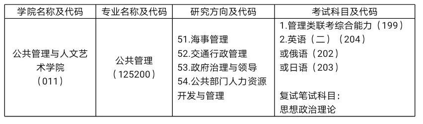 大连海事大学2022年公共管理硕士(MPA)专业学位研究生招生简章