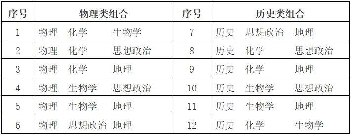 甘肃:高考综合改革50问详解