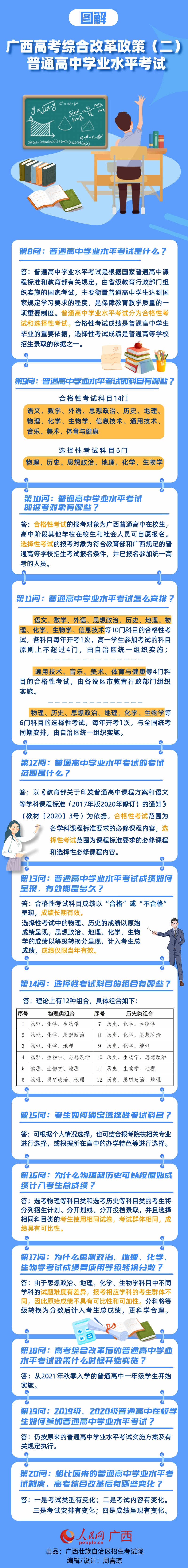 广西:高考综合改革政策图解图2
