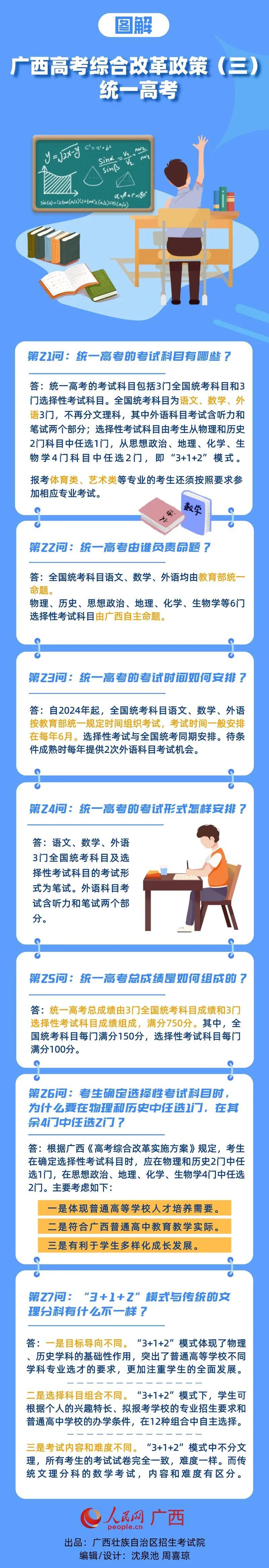 广西:高考综合改革政策图解图3
