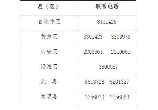关于四川自贡市2022年普通高考报名的通告