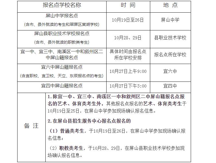 四川宜宾屏山县2022年普通高校招生报名通知