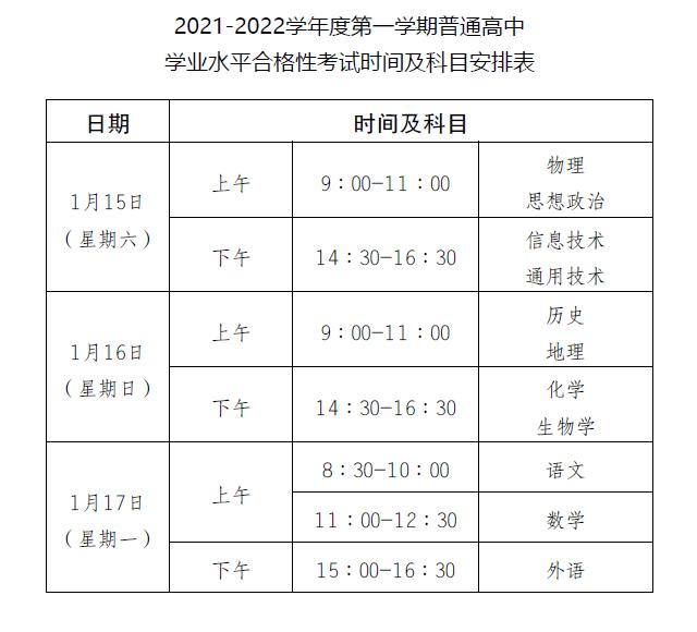重庆2021-2022学年度第一学期学业水平考试将于2022年1月15日开始