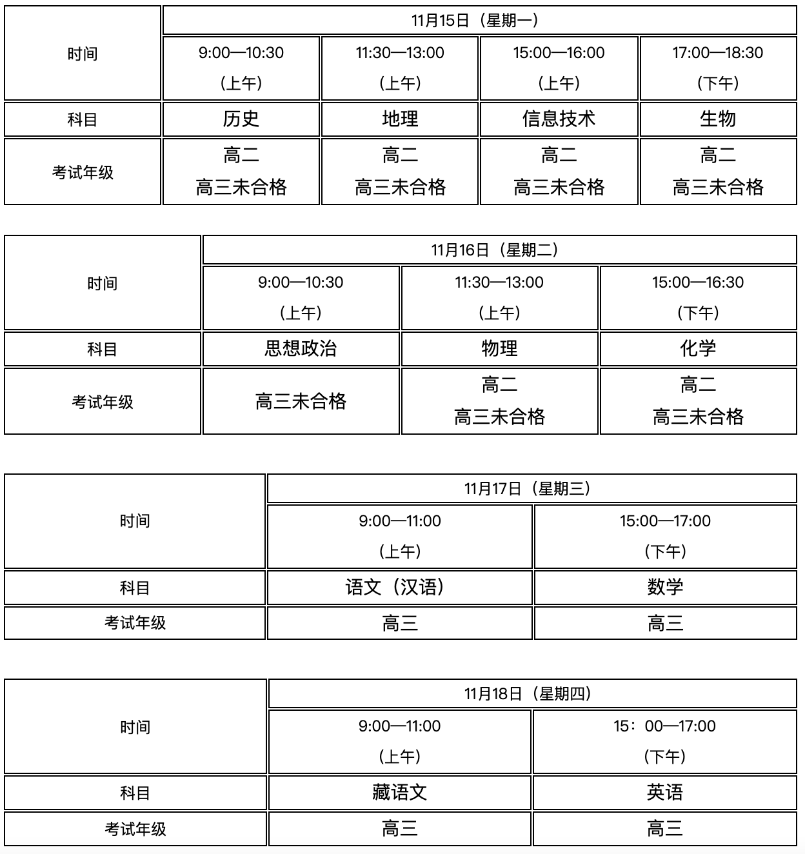 2021年西藏自治区普通高中学业水平考试9月29日开始报名
