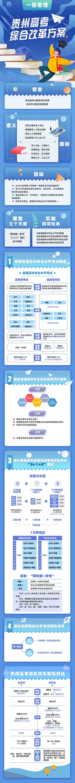 一图看懂贵州高考综合改革方案