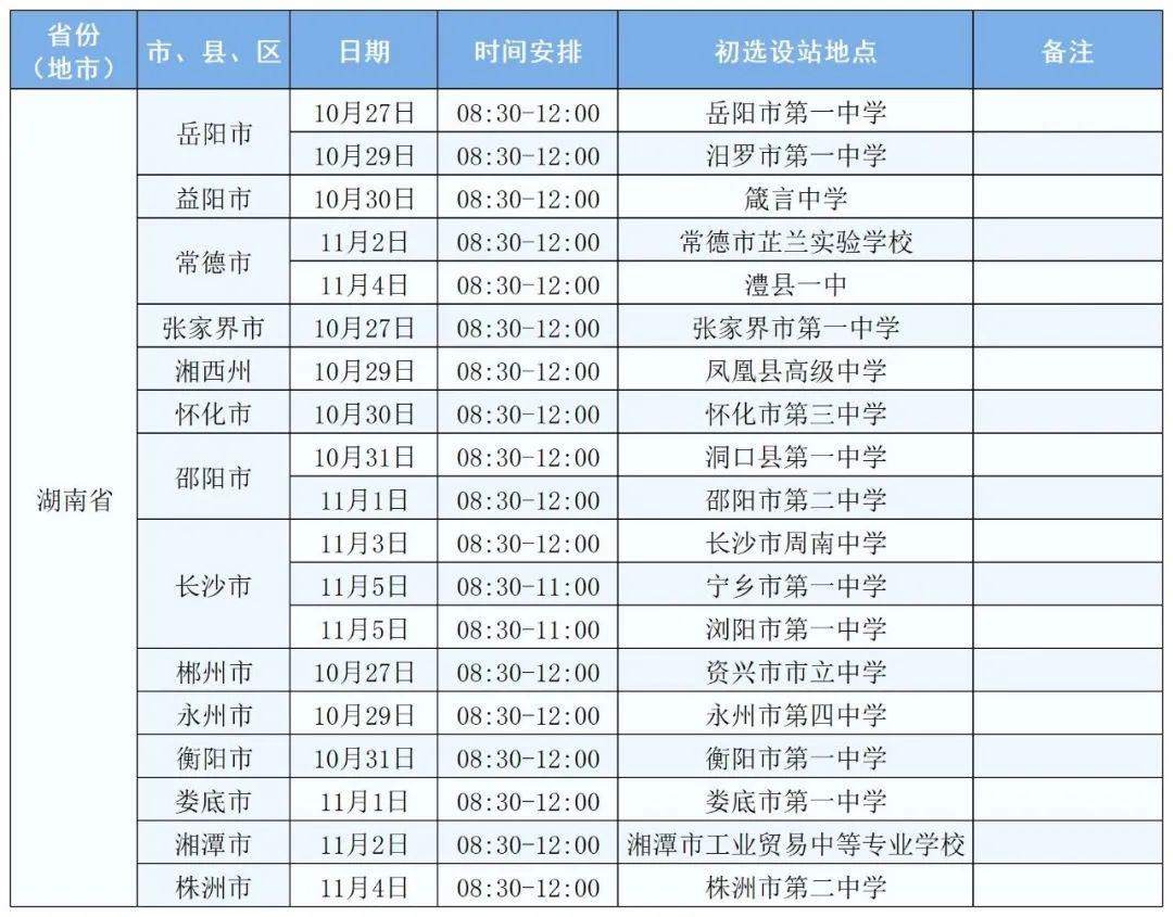 湖南:2022年度湖南省空军招飞初选检测日程安排出炉!