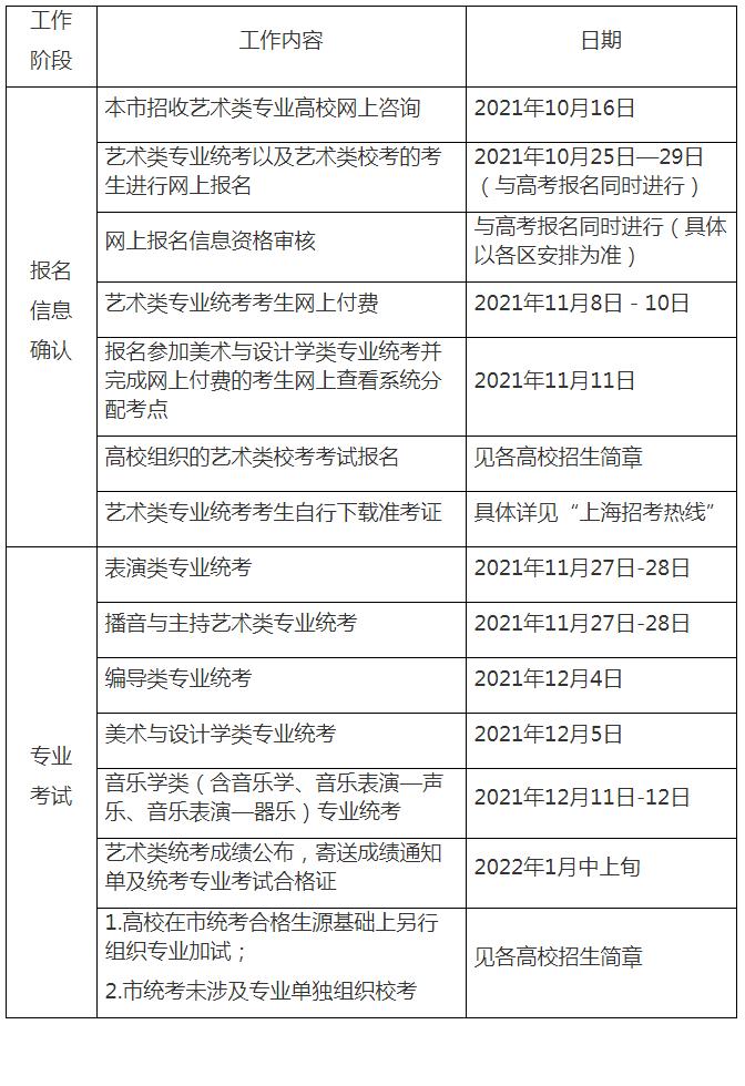 2022上海市普通高校艺术类专业报名考试实施办法